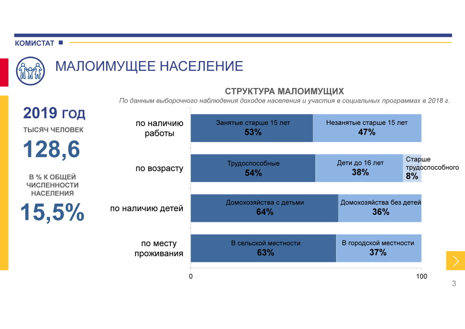 prezentaziya-po-bednosti2.jpg